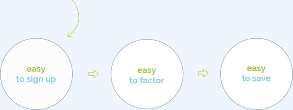 transportation factoring