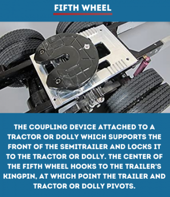 Trucking term Fifth Wheel